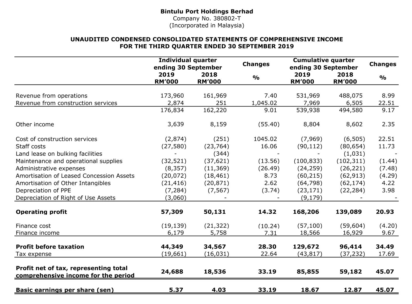 3Q19 Income Statement